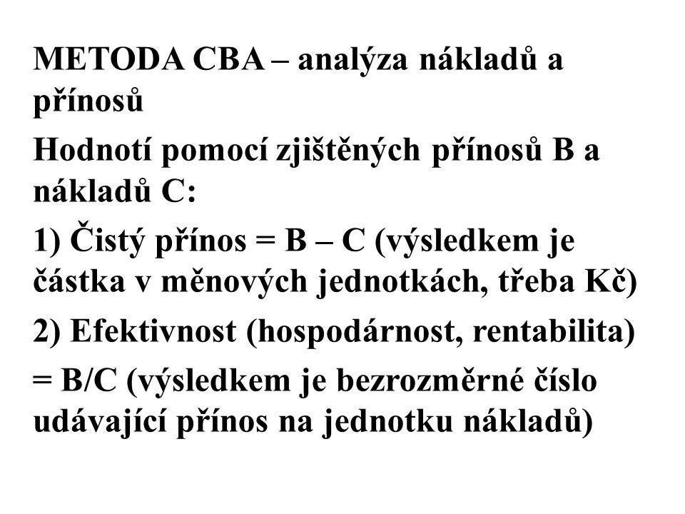 METODA CBA – analýza nákladů a přínosů Hodnotí pomocí zjištěných přínosů B a nákladů C: 1) Čistý přínos = B – C (výsledkem je částka v měnových jednotkách, třeba Kč) 2) Efektivnost (hospodárnost, rentabilita) = B/C (výsledkem je bezrozměrné číslo udávající přínos na jednotku nákladů)