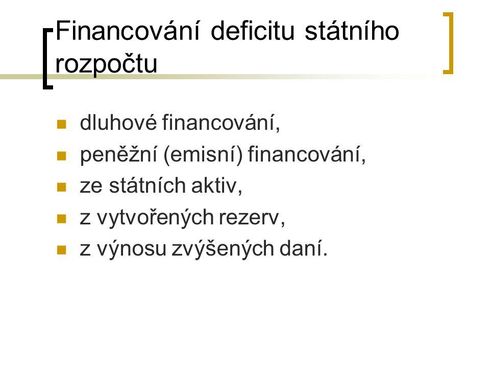 Financování deficitu státního rozpočtu dluhové financování, peněžní (emisní) financování, ze státních aktiv, z vytvořených rezerv, z výnosu zvýšených
