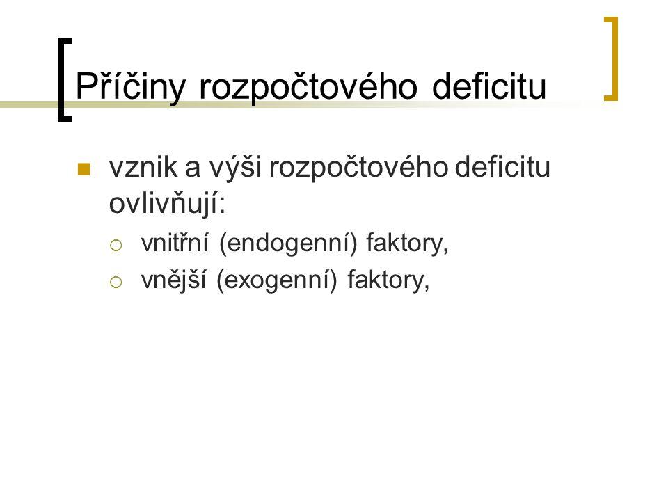 Příčiny rozpočtového deficitu vznik a výši rozpočtového deficitu ovlivňují:  vnitřní (endogenní) faktory,  vnější (exogenní) faktory,