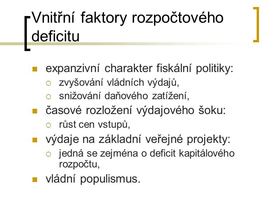 Vnitřní faktory rozpočtového deficitu expanzivní charakter fiskální politiky:  zvyšování vládních výdajů,  snižování daňového zatížení, časové rozlo