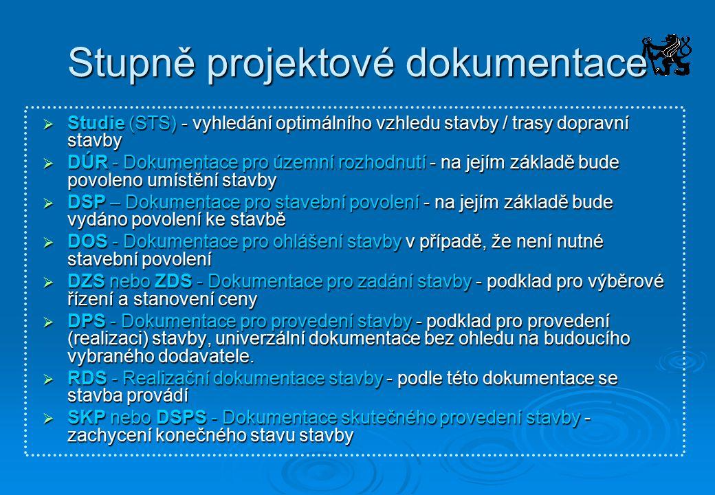 Stupně projektové dokumentace