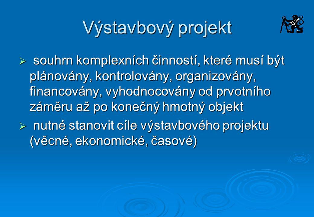Účastníci projektu - hlavní Hlavní  Investor  Stavebník – stanovuje veškeré podmínky v organizaci  Zhotovitel  Projektant  Uživatel  Developer