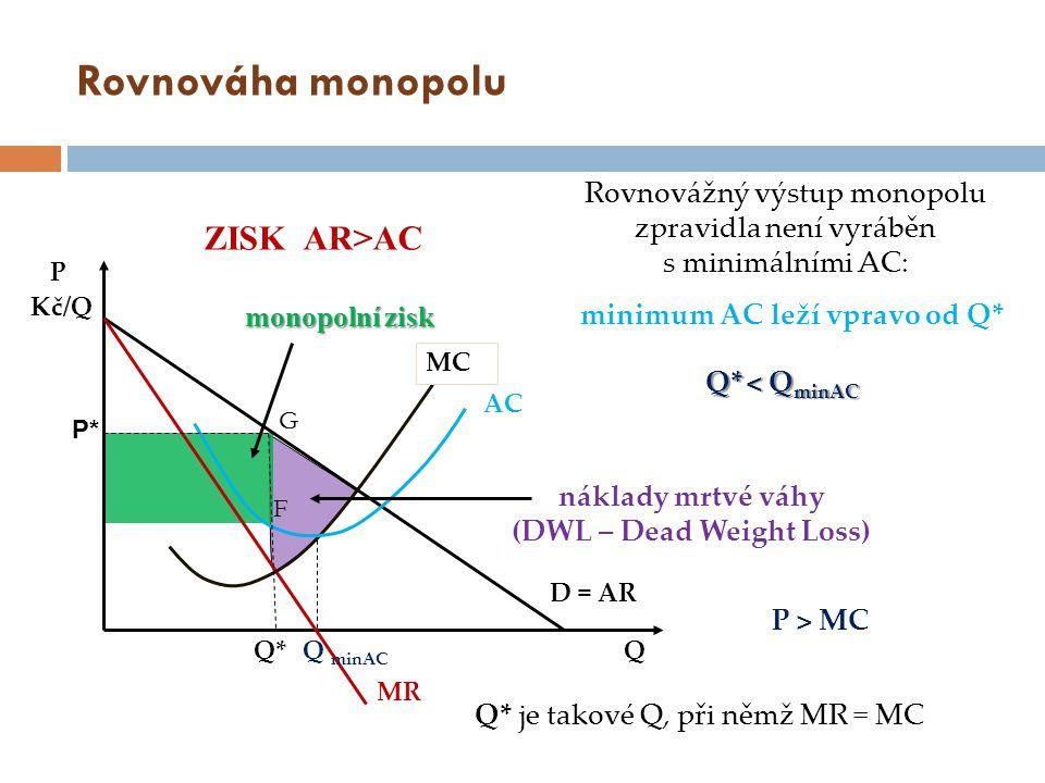 Určení ceny monopolem  v podmínkách monopolu ji nelze sestrojit  nemůže být ztotožněna s křivkou MC monopolu Cena produkce monopolu  závisí na ochotě spotřebitelů ji zaplatit, tedy na tržní poptávce  je určena nad úrovní MC (P>MC) Rozdíl mezi cenou a mezními náklady  je ovlivněn cenovou elasticitou poptávky  se vzrůstající elasticitou poptávky klesá Křivka nabídky monopolu