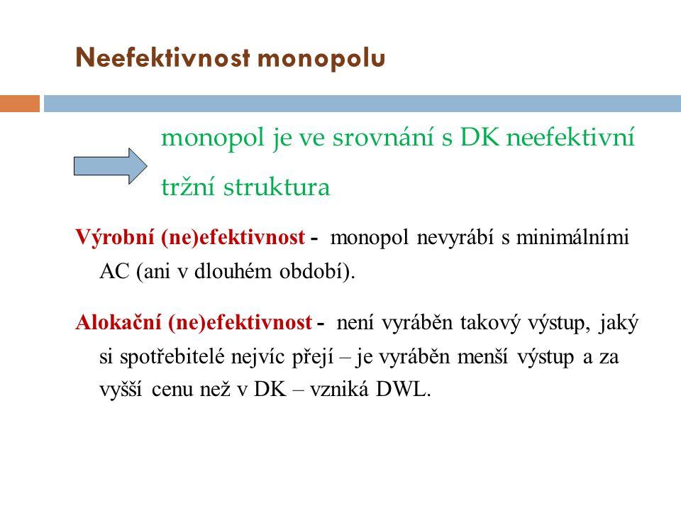 Srovnání efektivnosti trhů dokonalé konkurence a monopolu D P=MC S Kč/Q Q Q Q DK P DK PMPM QMQM MR MC D=d B(P>MC) Přebytek spotřebitele Přebytek výrobce Dokonalá konkurence Monopol E C Náklady mrtvé váhy