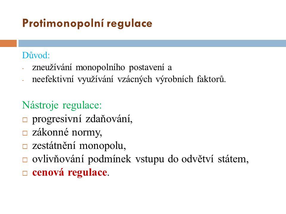 Cenová regulace Cenová regulace monopolu  Regulovaná cena - na úrovni průsečíku AC = d.