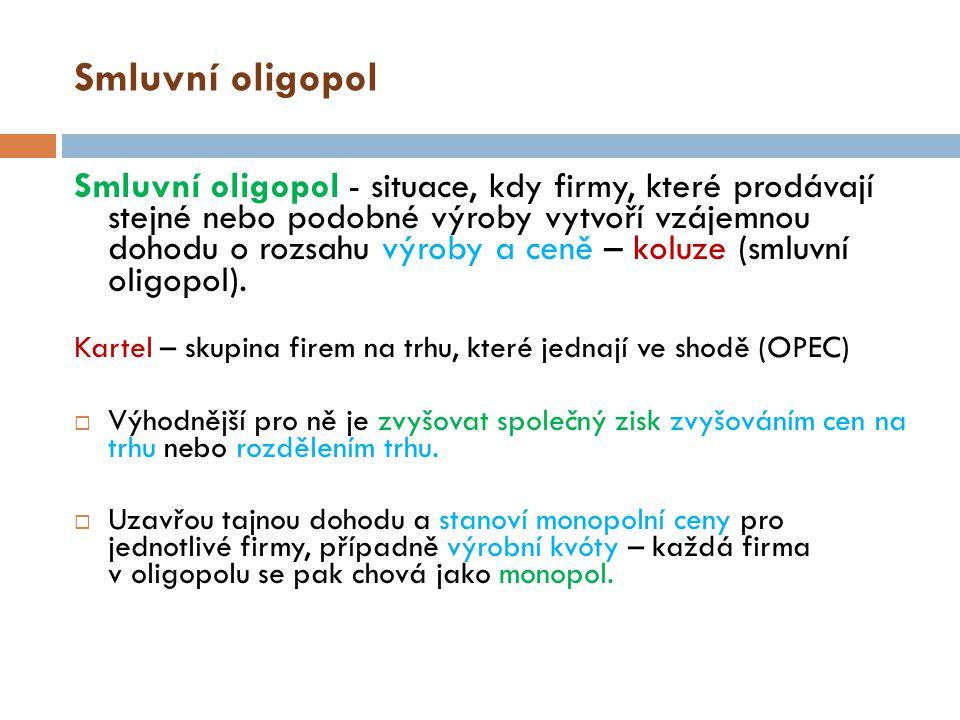 Smluvní oligopol AC MC MR G F E d1d1 Q Kč/Q POPO QOQO
