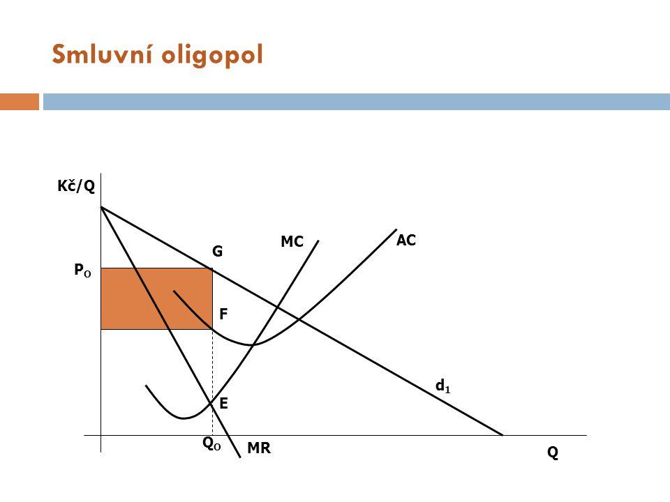 Oligopol s dominantní firmou Tržní situace, kdy na trhu působí jedna silná (dominantní) firma, tzv.