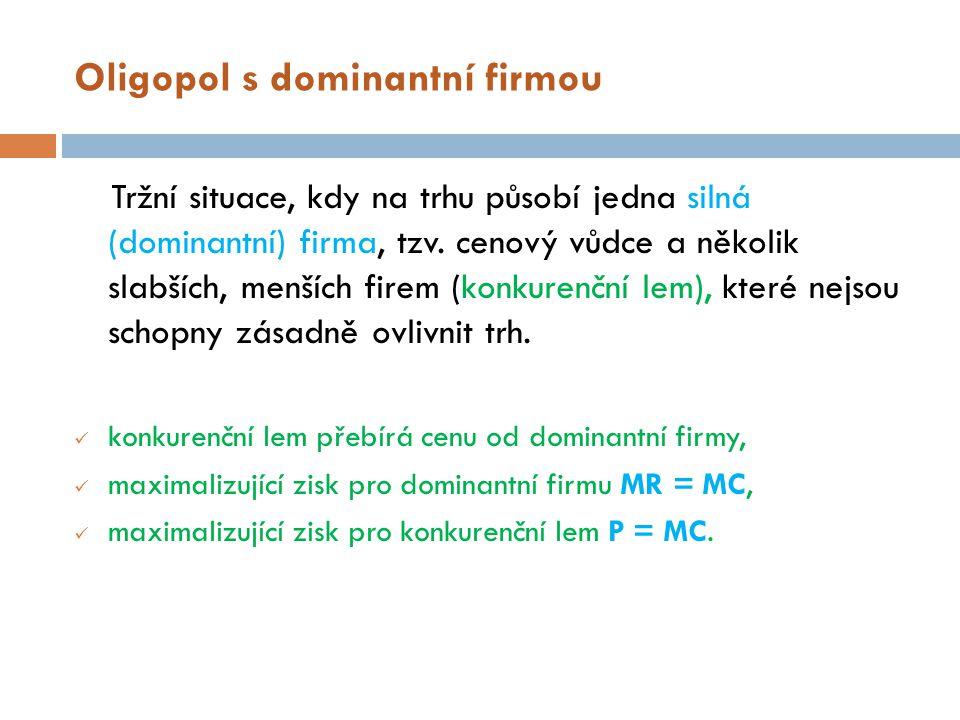 Oligopol s dominantní firmou Q Kč/Q QDQD QTQT PDPD B A C DTDT dDdD MC D MR D