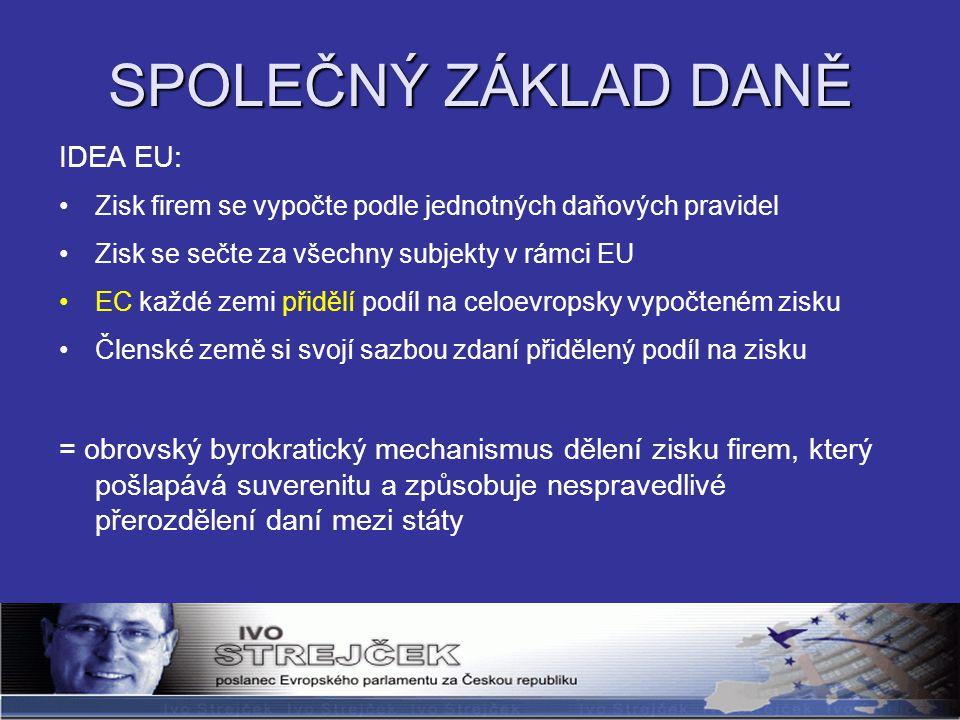 SPOLEČNÝ ZÁKLAD DANĚ IDEA EU: Zisk firem se vypočte podle jednotných daňových pravidel Zisk se sečte za všechny subjekty v rámci EU EC každé zemi přidělí podíl na celoevropsky vypočteném zisku Členské země si svojí sazbou zdaní přidělený podíl na zisku = obrovský byrokratický mechanismus dělení zisku firem, který pošlapává suverenitu a způsobuje nespravedlivé přerozdělení daní mezi státy