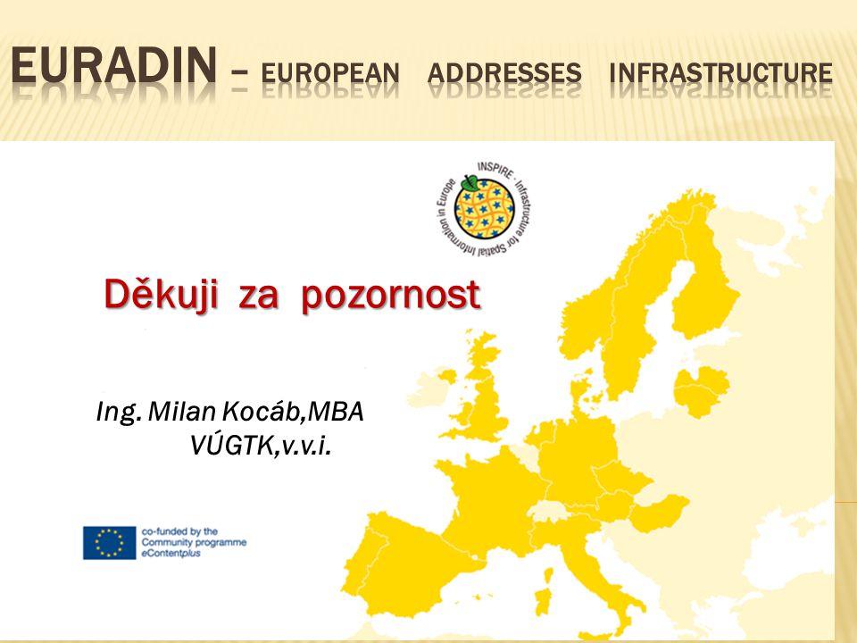 Ing. Milan Kocáb,MBA VÚGTK,v.v.i. Děkuji za pozornost