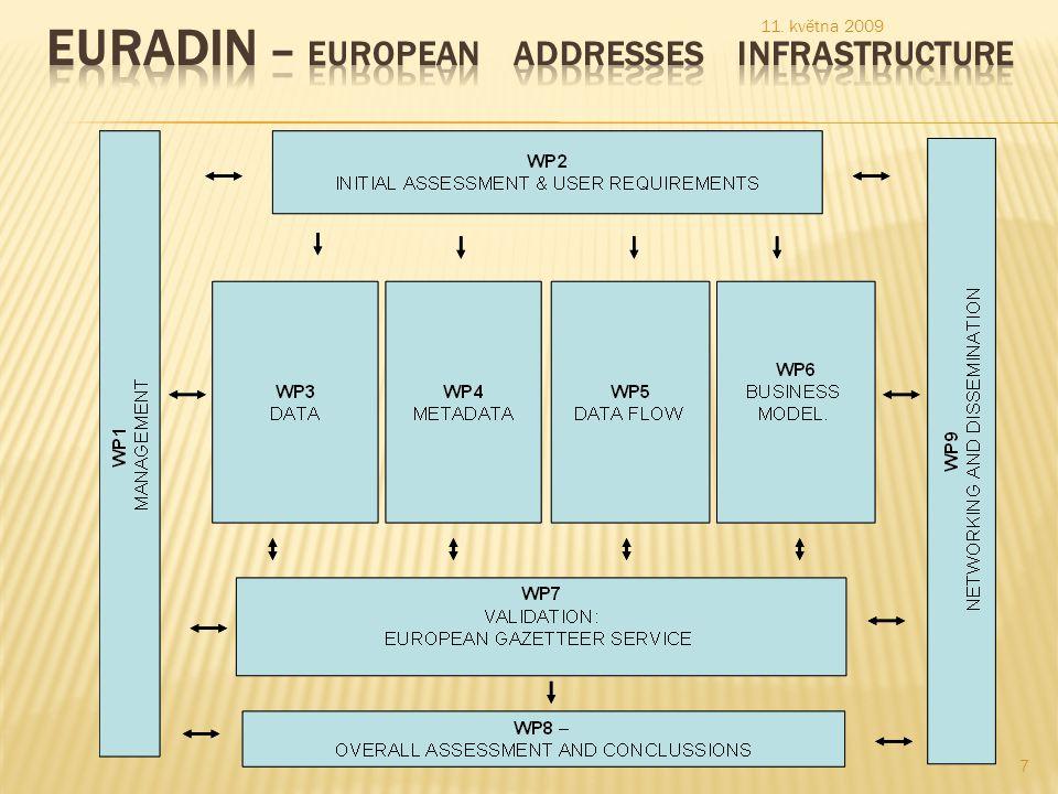  Adresy v České republice  V seznamu můžete vyhledat číslo popisné všech obývaných domů, ulice a obce v České republice.