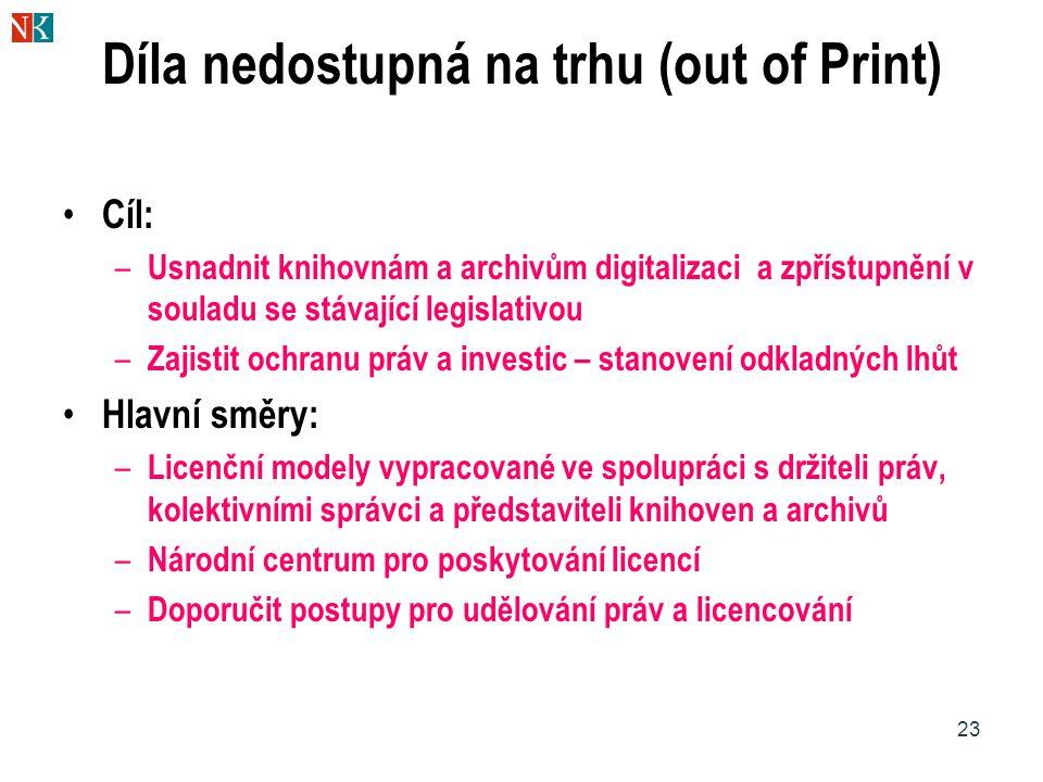 23 Díla nedostupná na trhu (out of Print) Cíl: – Usnadnit knihovnám a archivům digitalizaci a zpřístupnění v souladu se stávající legislativou – Zajis