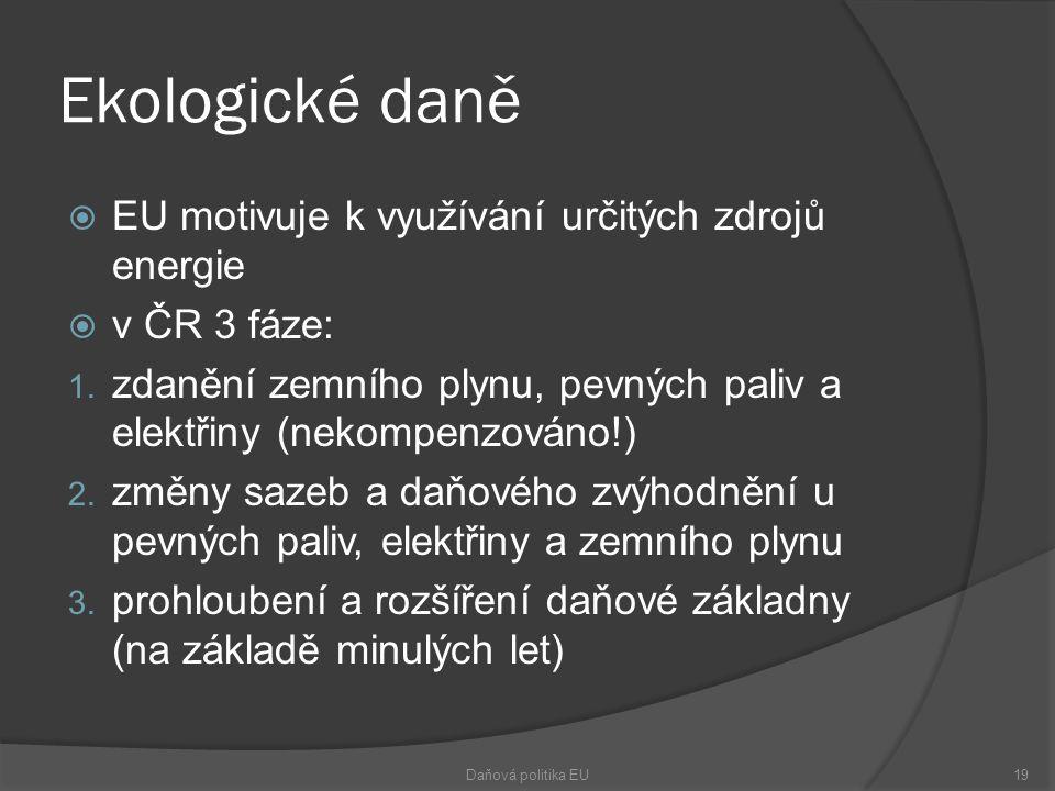 Ekologické daně  EU motivuje k využívání určitých zdrojů energie  v ČR 3 fáze: 1.