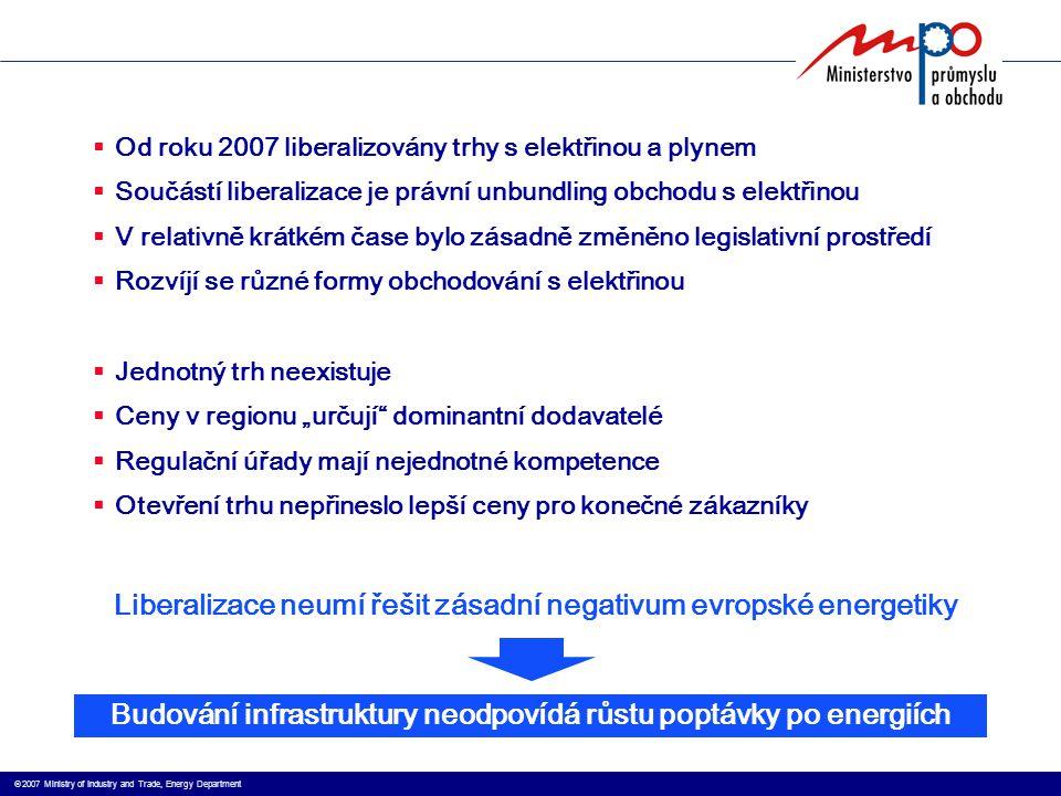  2007 Ministry of Industry and Trade, Energy Department  Od roku 2007 liberalizovány trhy s elektřinou a plynem  Součástí liberalizace je právní u