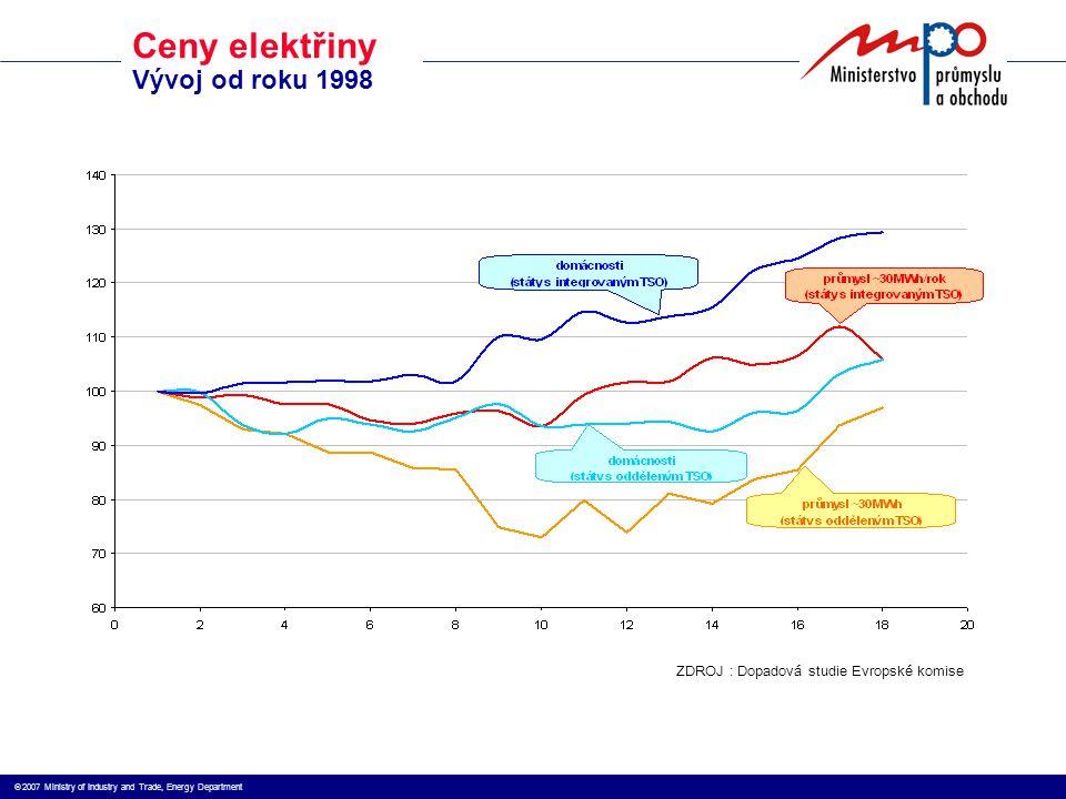  2007 Ministry of Industry and Trade, Energy Department Ceny elektřiny Vývoj od roku 1998 ZDROJ : Dopadová studie Evropské komise