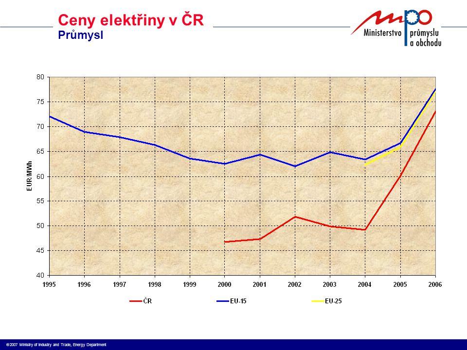  2007 Ministry of Industry and Trade, Energy Department Ceny elektřiny v ČR Průmysl