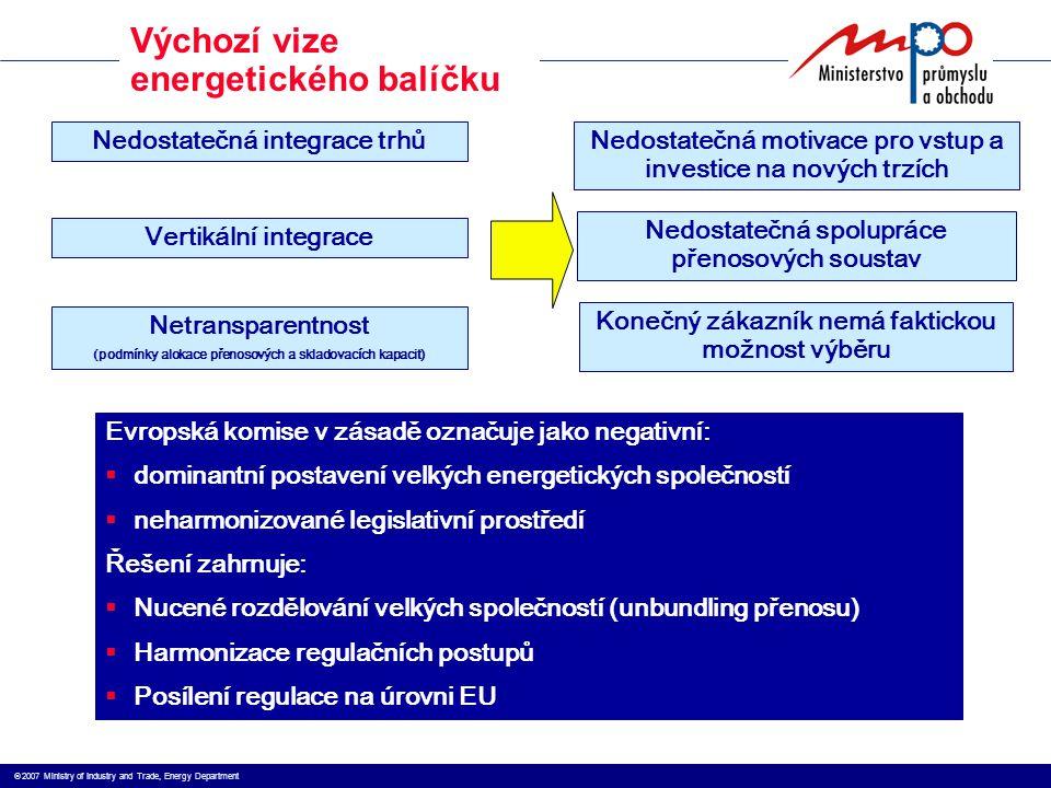  2007 Ministry of Industry and Trade, Energy Department Výchozí vize energetického balíčku Nedostatečná integrace trhů Evropská komise v zásadě ozna