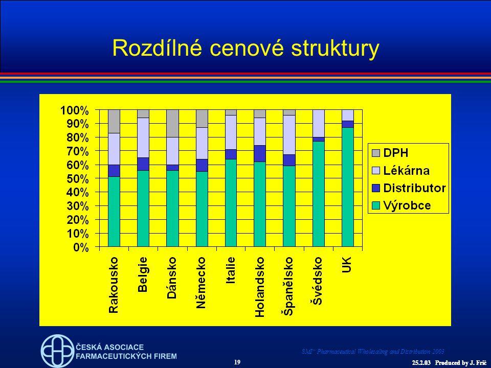 """Rozdílné cenové struktury SMI"""" Pharmaceutical Wholesaling and Distribution 2003 19 25.2.03 Produced by J. Fric25.2.03 Produced by J. Frič"""
