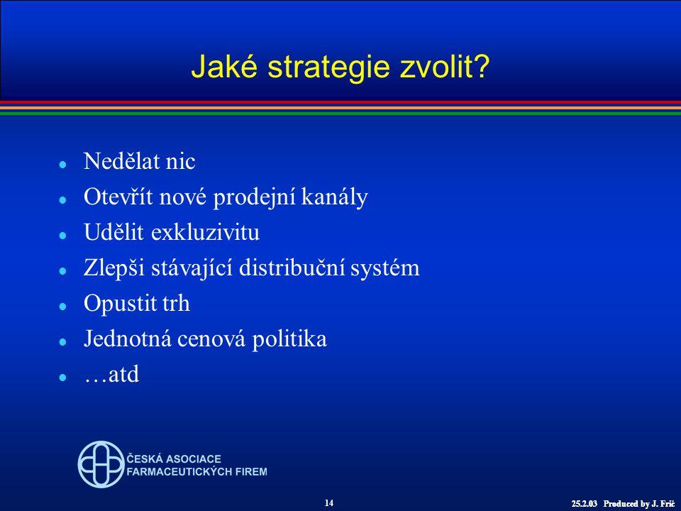Jaké strategie zvolit.
