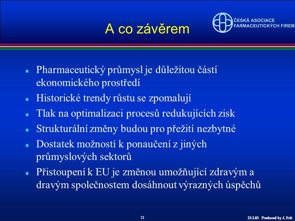 A co závěrem l Pharmaceutický průmysl je důležitou částí ekonomického prostředí l Historické trendy růstu se zpomalují l Tlak na optimalizaci procesů redukujících zisk l Strukturální změny budou pro přežití nezbytné l Dostatek možností k ponaučení z jiných průmyslových sektorů l Přistoupení k EU je změnou umožňující zdravým a dravým společnostem dosáhnout výrazných úspěchů 21 25.2.03 Produced by J.