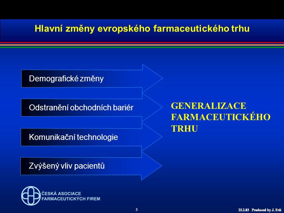 Hlavní změny evropského farmaceutického trhu GENERALIZACE FARMACEUTICKÉHO TRHU Demografické změny Odstranění obchodních bariér Komunikační technologie Zvýšený vliv pacientů 3 25.2.03 Produced by J.
