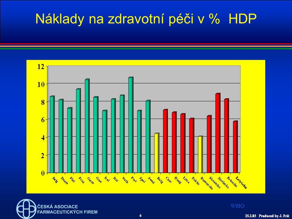 Náklady na zdravotní péči v % HDP WHO 6 25.2.03 Produced by J. Fric25.2.03 Produced by J. Frič