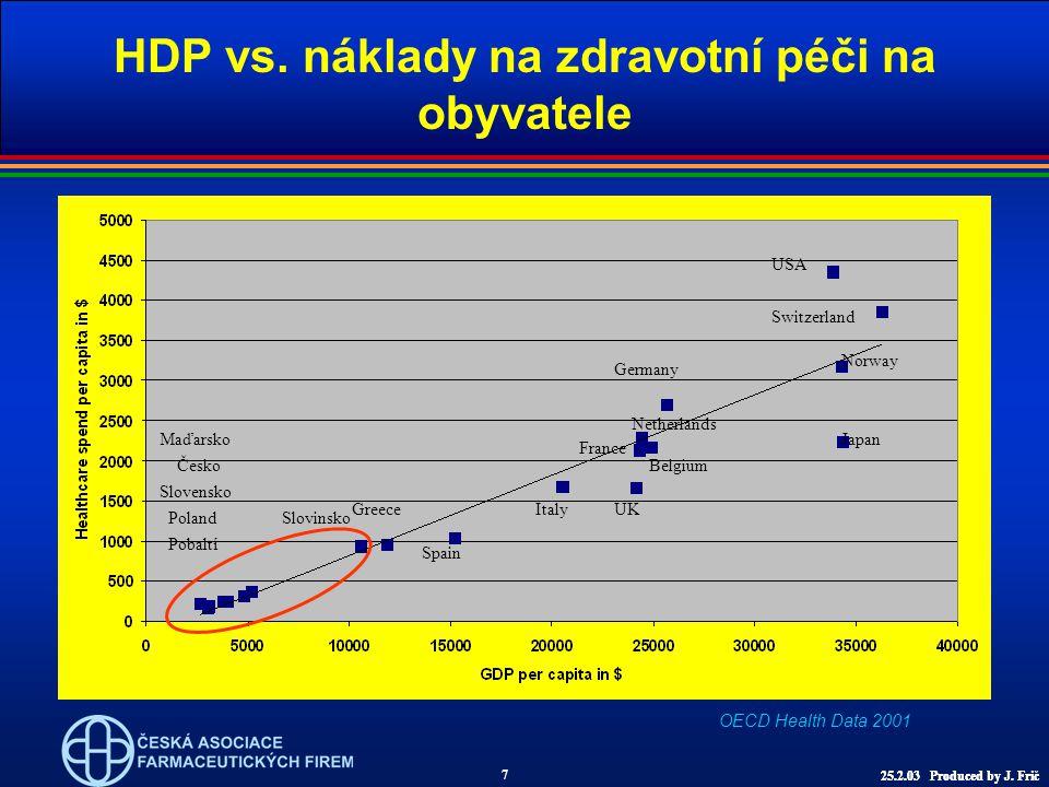 HDP vs.