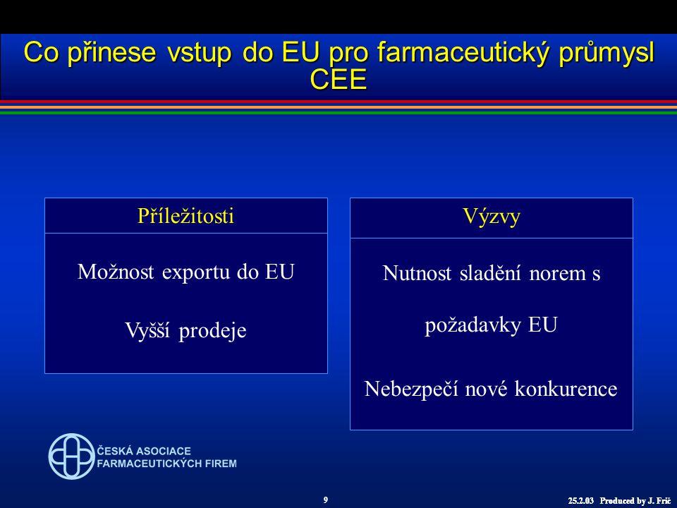 Co přinese vstup do EU pro farmaceutický průmysl CEE Příležitosti Možnost exportu do EU Vyšší prodeje Výzvy Nutnost sladění norem s požadavky EU Nebezpečí nové konkurence 9 25.2.03 Produced by J.