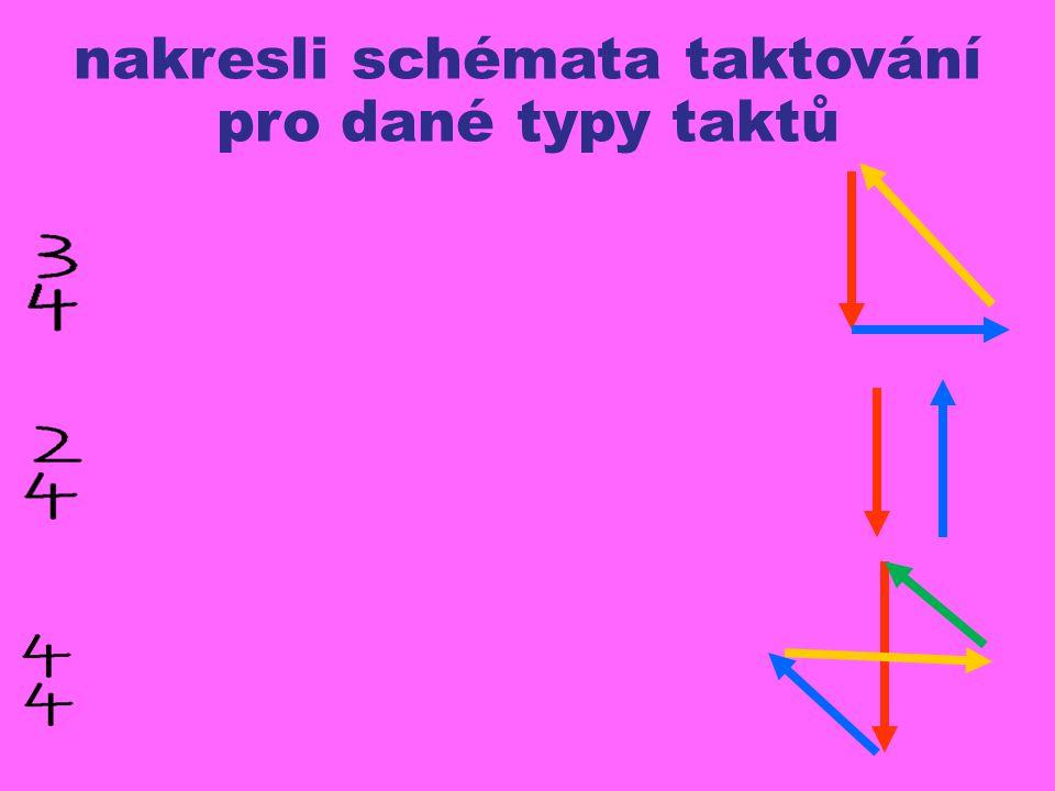 přiřaď k taktovacím schématům označení taktů