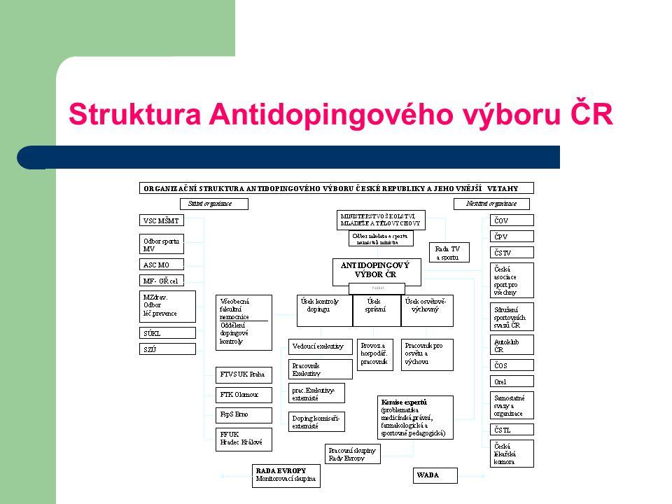 Struktura Antidopingového výboru ČR