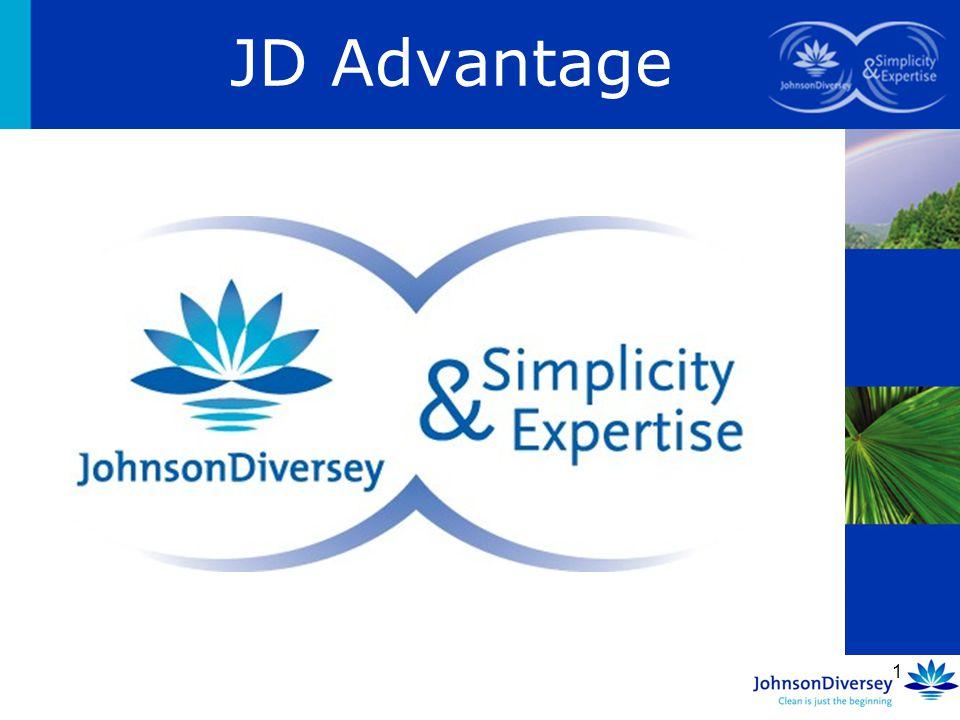 12 JD Advantage BC portfolio + Inovace Nová 1 l láhev (vylepšený design - manipulace, pevnější, stabilnější) Nová 750 ml láhev (vylepšená stabilita, delší hrdlo na uchycení)