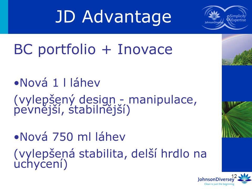 12 JD Advantage BC portfolio + Inovace Nová 1 l láhev (vylepšený design - manipulace, pevnější, stabilnější) Nová 750 ml láhev (vylepšená stabilita, d