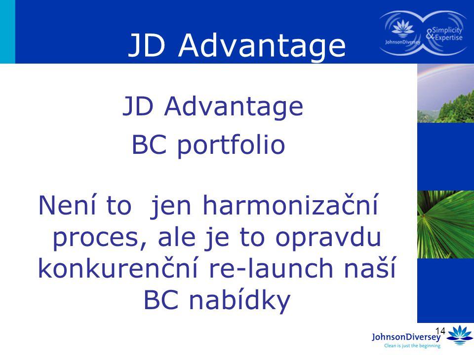 14 JD Advantage BC portfolio Není to jen harmonizační proces, ale je to opravdu konkurenční re-launch naší BC nabídky
