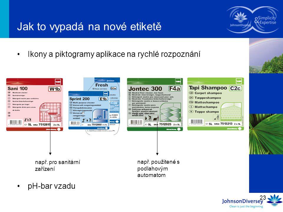 23 Ikony a piktogramy aplikace na rychlé rozpoznání pH-bar vzadu Jak to vypadá na nové etiketě např. pro sanitární zařízení např. použitené s podlahov