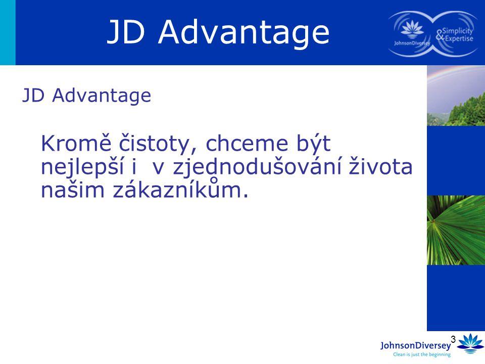 24 Re-Launch  Lepší produkty  Jednoduchost & Odbornost  Lepší materiály  Inovace JD Advantage
