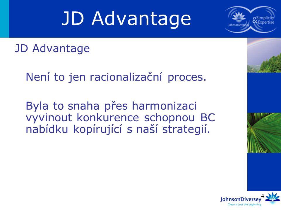 4 Není to jen racionalizační proces. Byla to snaha přes harmonizaci vyvinout konkurence schopnou BC nabídku kopírující s naší strategií. JD Advantage