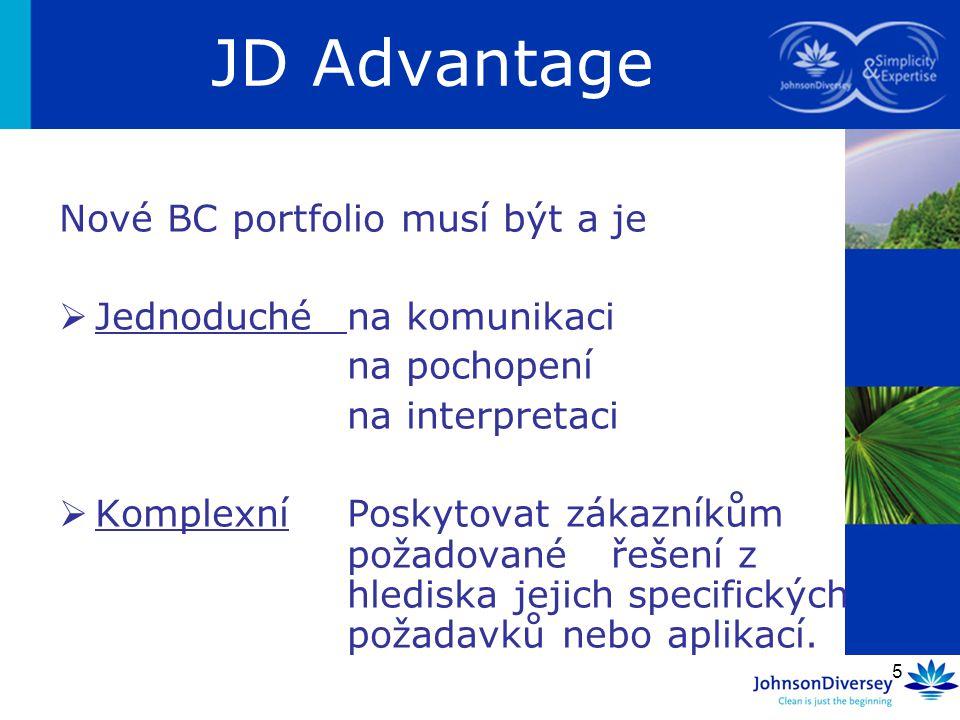 6 Nové BC Portfolio kombinuje Jednoduchost a odbornost Simplicity & Expertise JD Advantage