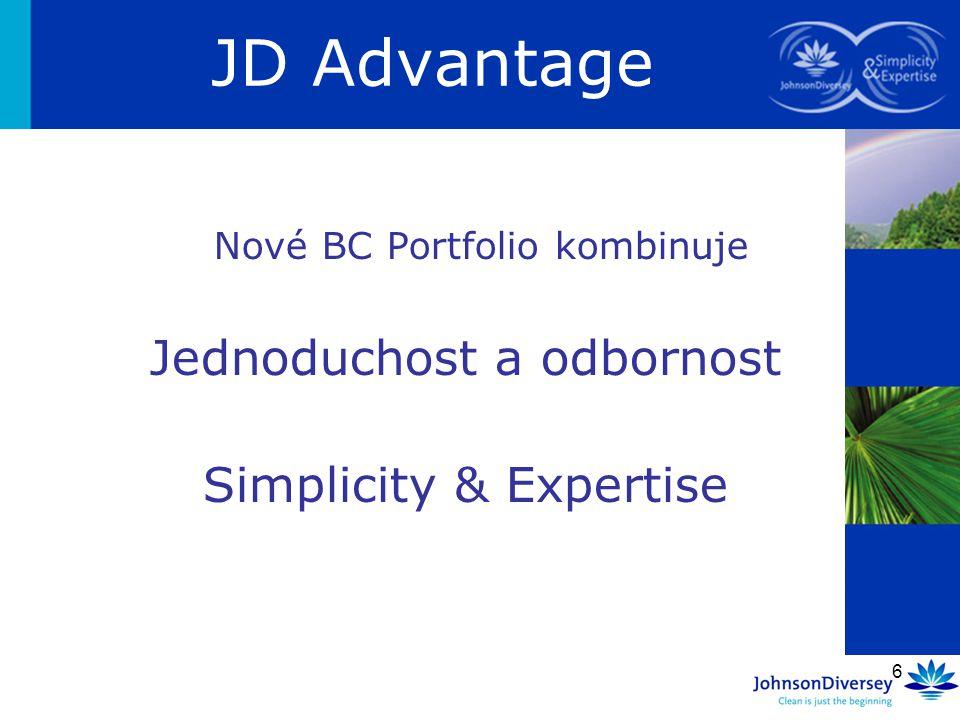17 JD Advantage BC Branding Hlavní, zastřešující značka: TASKI Aplikační značky: Sprint Sani