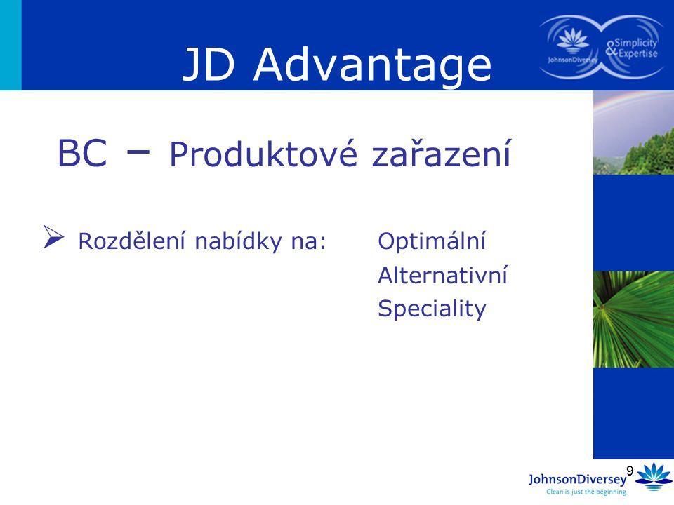9 BC – Produktové zařazení  Rozdělení nabídky na:Optimální Alternativní Speciality