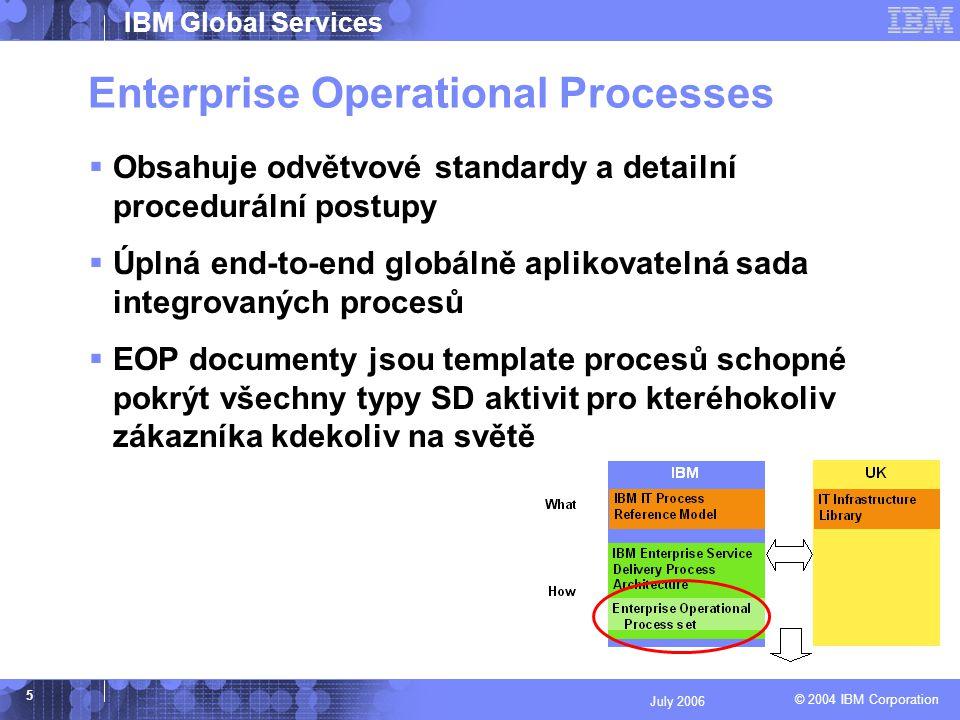 © 2004 IBM Corporation IBM Global Services 5 July 2006 Enterprise Operational Processes  Obsahuje odvětvové standardy a detailní procedurální postupy  Úplná end-to-end globálně aplikovatelná sada integrovaných procesů  EOP documenty jsou template procesů schopné pokrýt všechny typy SD aktivit pro kteréhokoliv zákazníka kdekoliv na světě