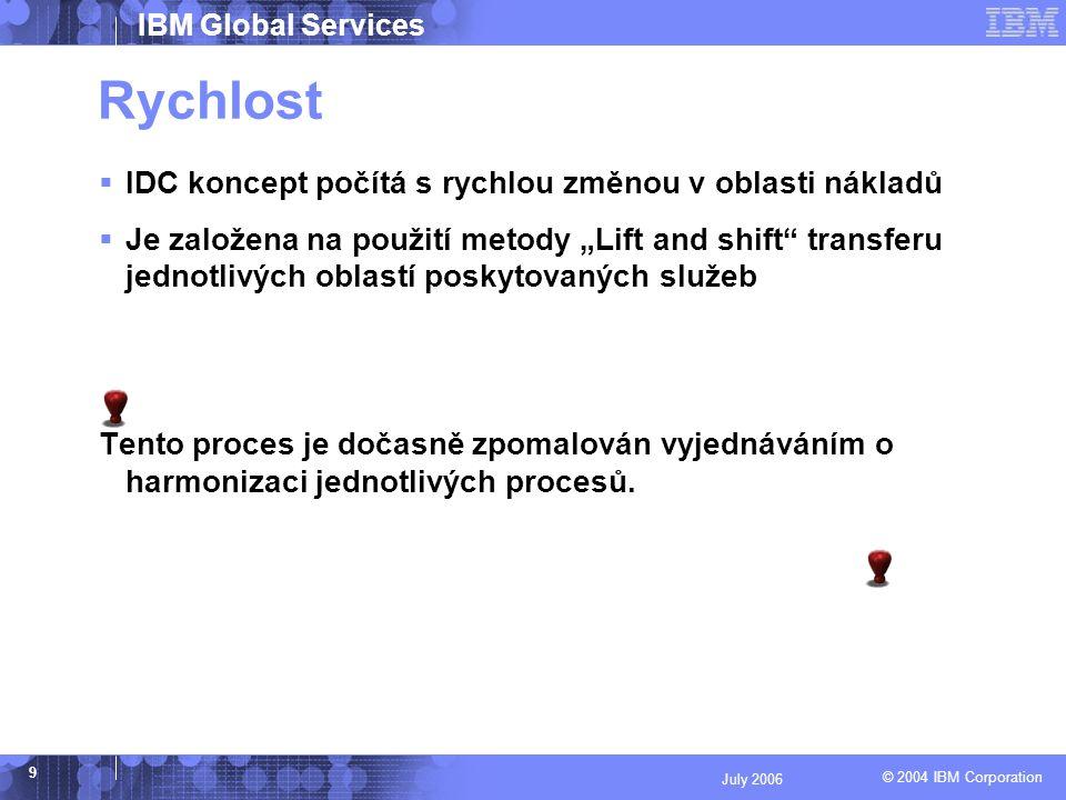 """© 2004 IBM Corporation IBM Global Services 9 July 2006 Rychlost  IDC koncept počítá s rychlou změnou v oblasti nákladů  Je založena na použití metody """"Lift and shift transferu jednotlivých oblastí poskytovaných služeb Tento proces je dočasně zpomalován vyjednáváním o harmonizaci jednotlivých procesů."""