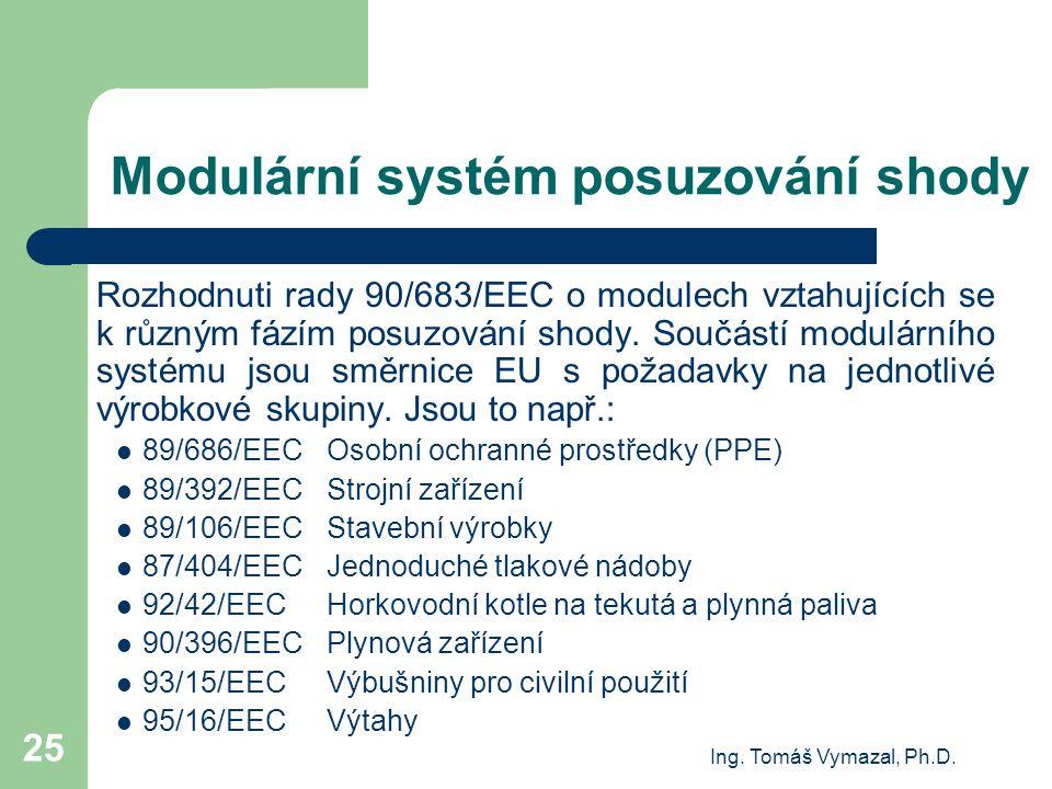 Ing. Tomáš Vymazal, Ph.D. 25 Modulární systém posuzování shody Rozhodnuti rady 90/683/EEC o modulech vztahujících se k různým fázím posuzování shody.