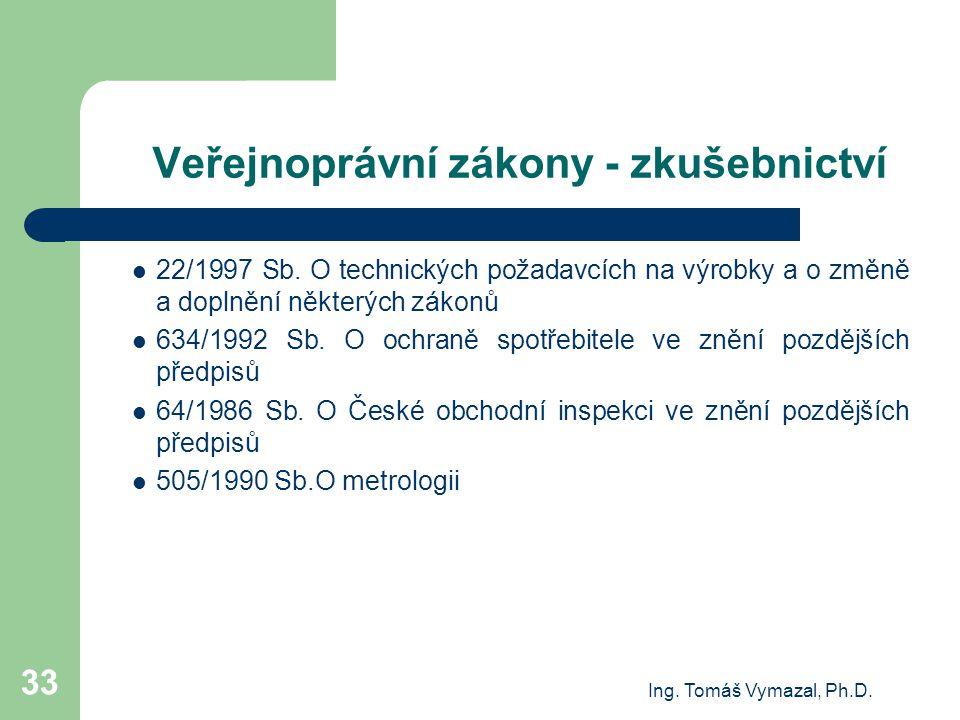 Ing. Tomáš Vymazal, Ph.D. 33 Veřejnoprávní zákony - zkušebnictví 22/1997 Sb. O technických požadavcích na výrobky a o změně a doplnění některých zákon