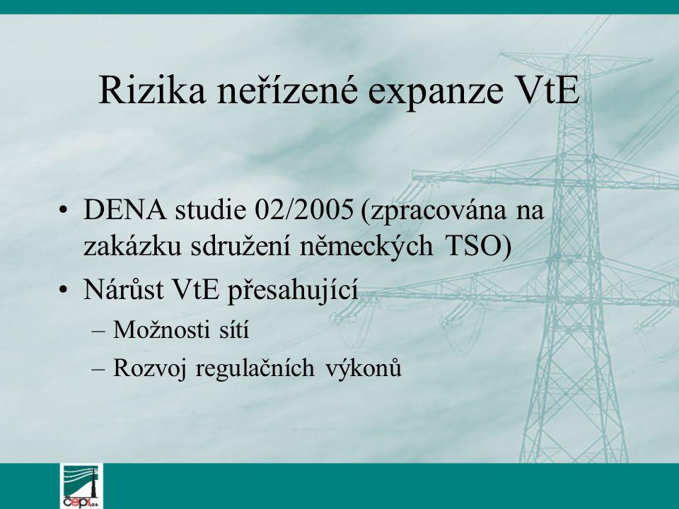 Rizika neřízené expanze VtE DENA studie 02/2005 (zpracována na zakázku sdružení německých TSO) Nárůst VtE přesahující –Možnosti sítí –Rozvoj regulačních výkonů
