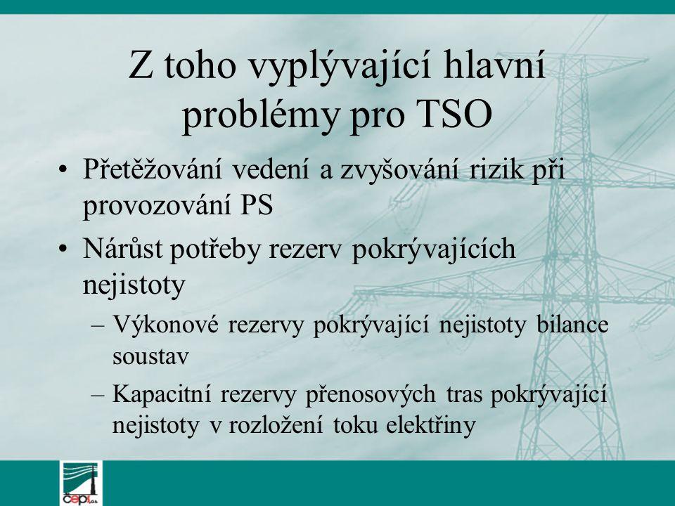 Z toho vyplývající hlavní problémy pro TSO Přetěžování vedení a zvyšování rizik při provozování PS Nárůst potřeby rezerv pokrývajících nejistoty –Výkonové rezervy pokrývající nejistoty bilance soustav –Kapacitní rezervy přenosových tras pokrývající nejistoty v rozložení toku elektřiny