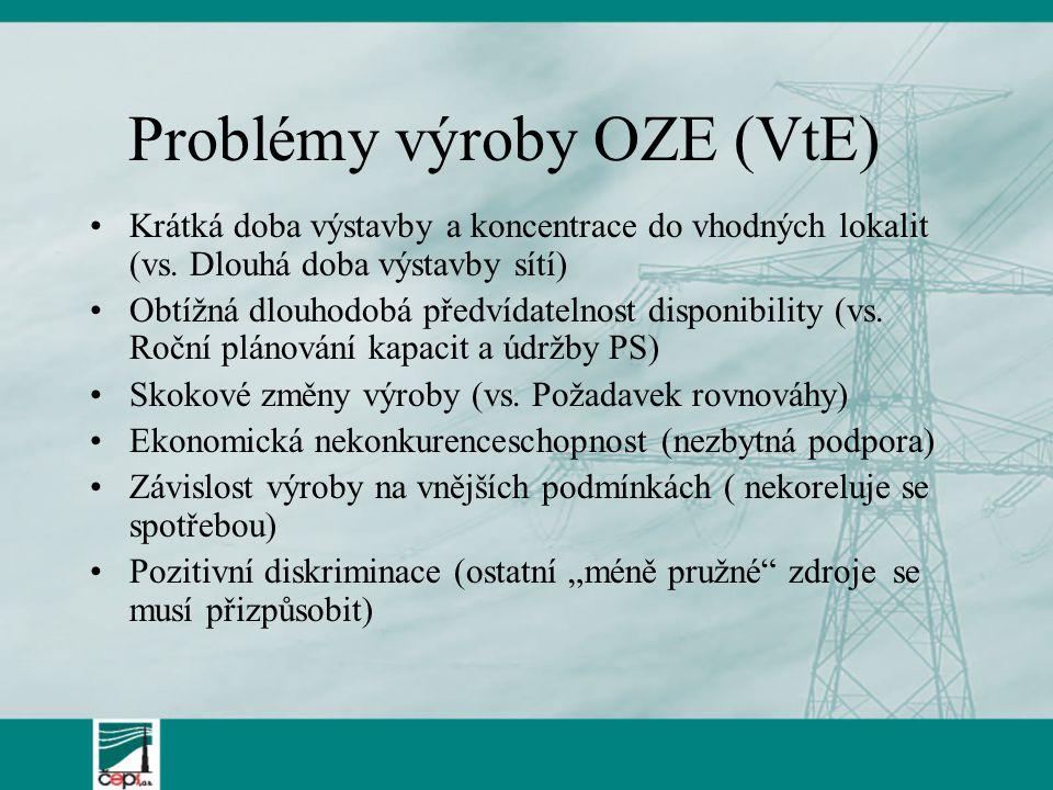 Problémy výroby OZE (VtE) Krátká doba výstavby a koncentrace do vhodných lokalit (vs.