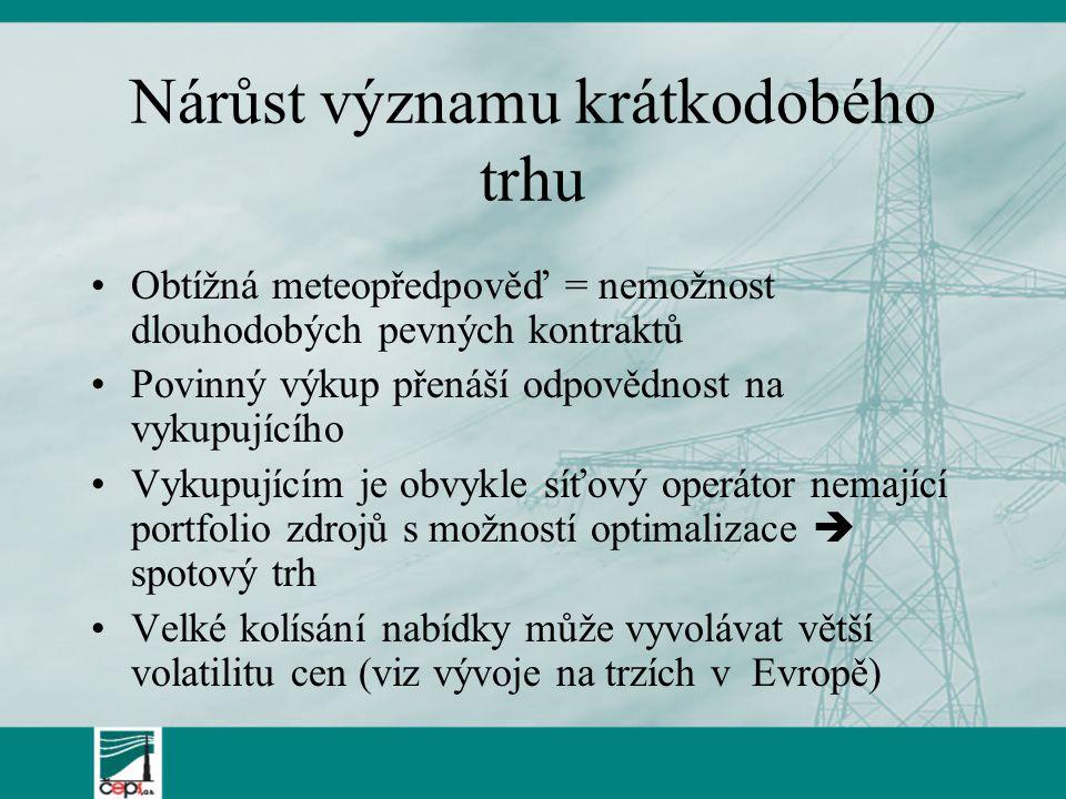 Děkuji za pozornost www.ceps.cz Solcova@ceps.cz