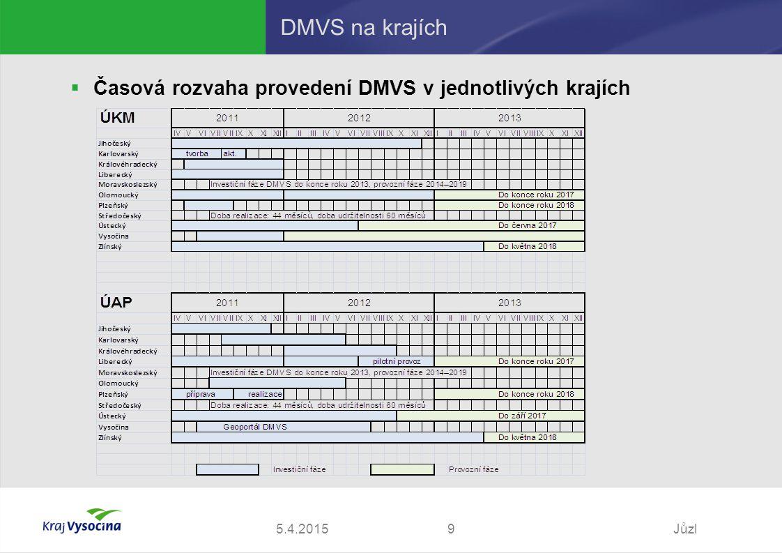 5.4.2015Jůzl9 DMVS na krajích  Časová rozvaha provedení DMVS v jednotlivých krajích