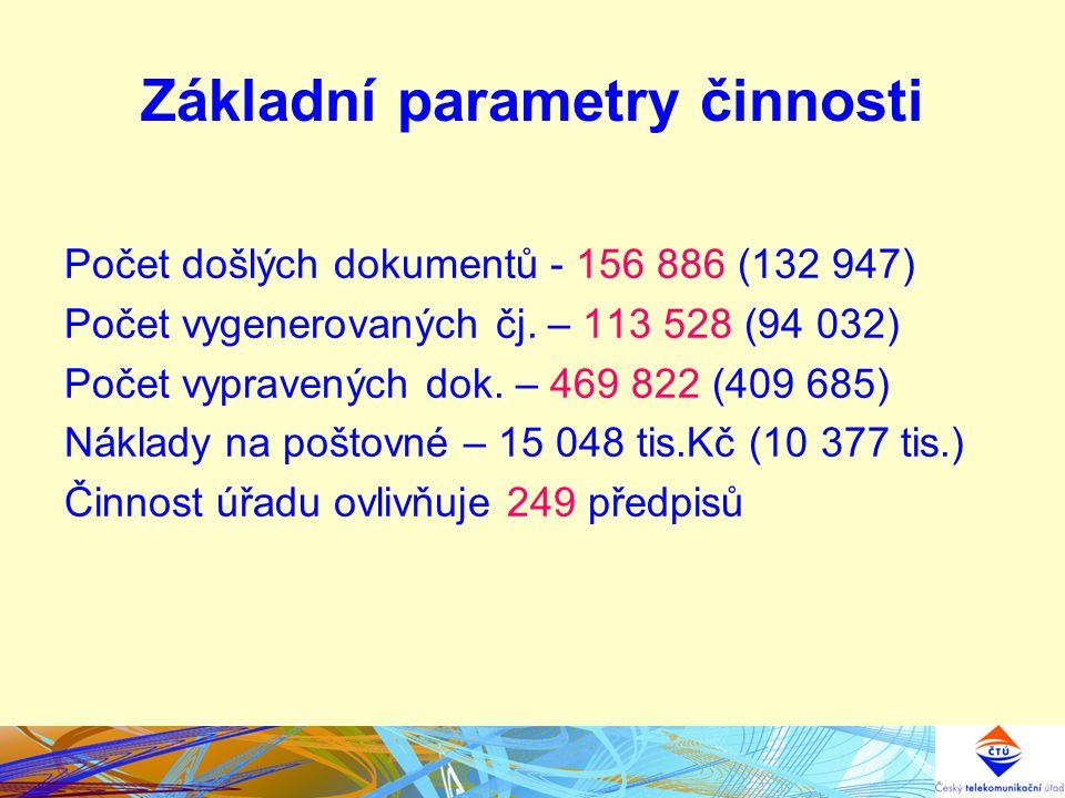 Základní parametry činnosti Počet došlých dokumentů - 156 886 (132 947) Počet vygenerovaných čj. – 113 528 (94 032) Počet vypravených dok. – 469 822 (