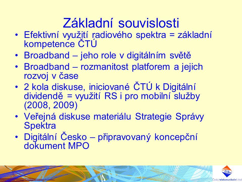 Základní souvislosti Efektivní využití radiového spektra = základní kompetence ČTÚ Broadband – jeho role v digitálním světě Broadband – rozmanitost pl
